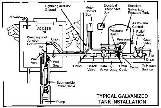 water well wiring diagram get free image about wiring diagram